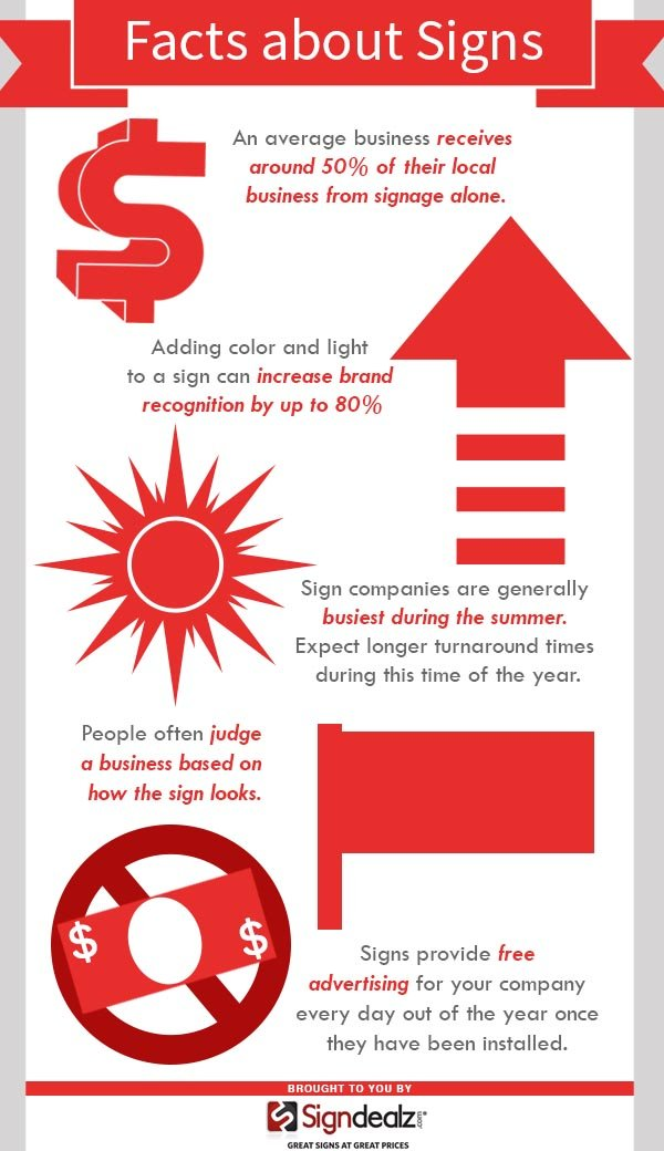 Facts_about_business_signs