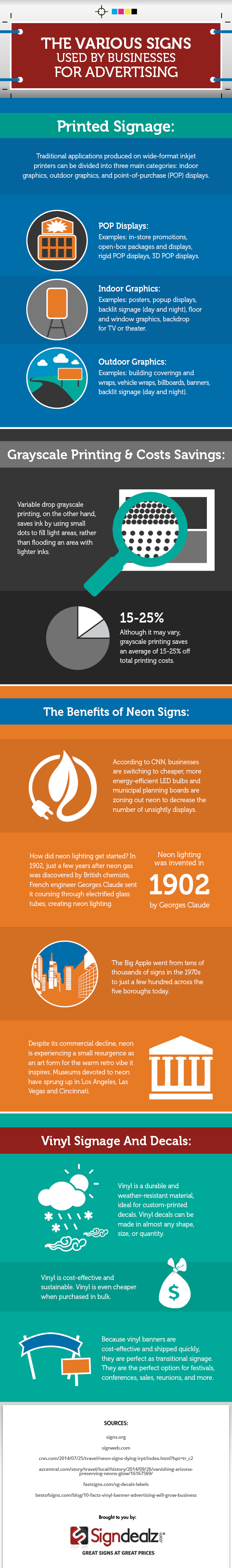 infographic business signs channel letters advertising
