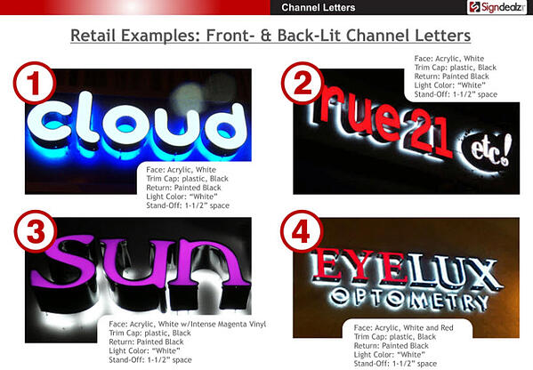 Channel Letter Pricing Options