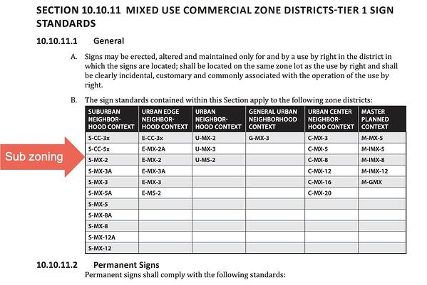 A Screenshot of Section 10.10.11 from Denver's Article 10 Design Regulations Document